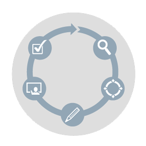 Presentitude's Client Process