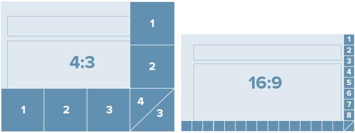 4:3 vs 16:9 slides