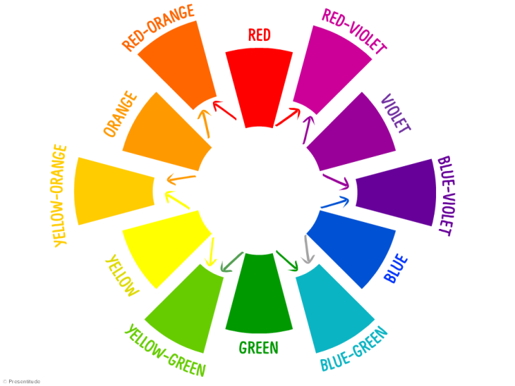 The Basics Of Color Wheel For Presentation Design Part I