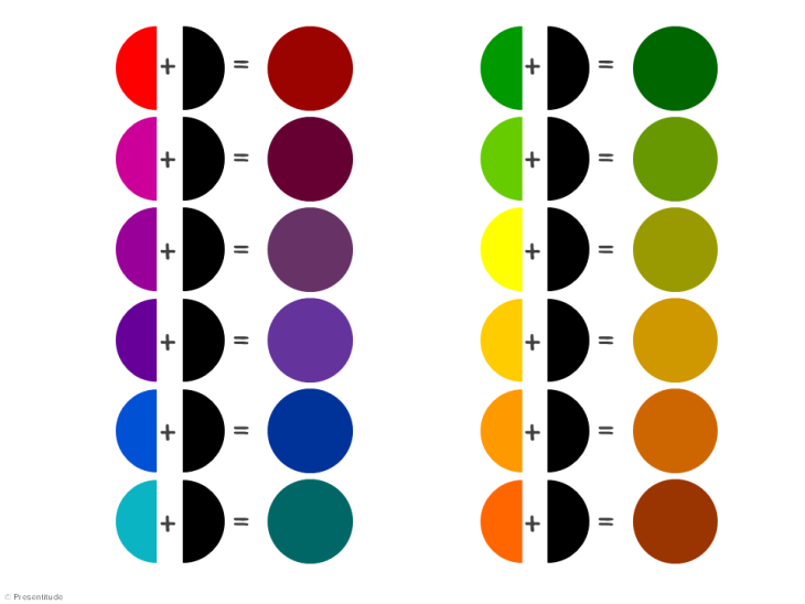 The Basics Of The Color Wheel For Presentation Design Part
