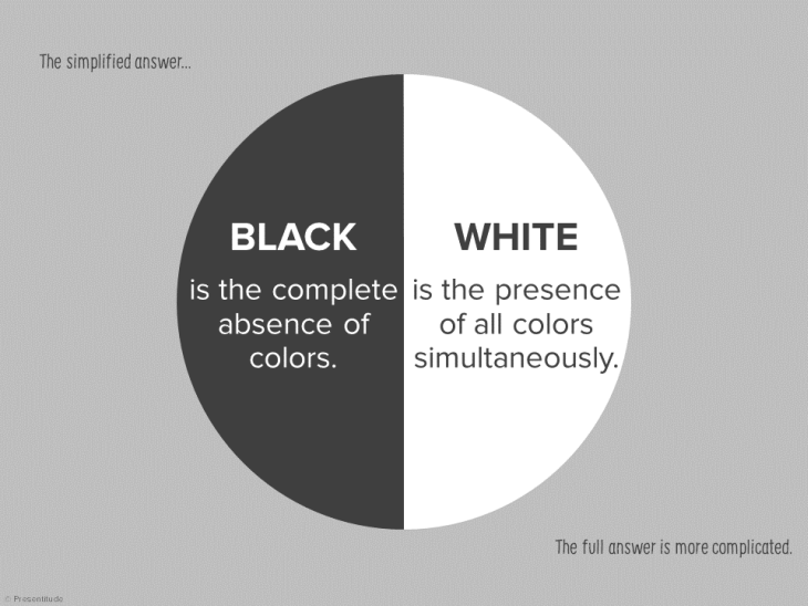 The basics of the color wheel for presentation design part i for White is all colors