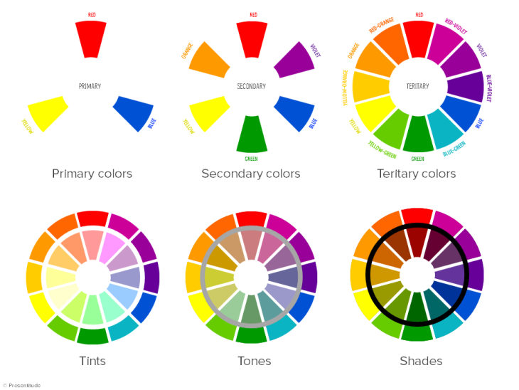 Basics Of Color Theory the basics of the color wheel for presentation design (part i