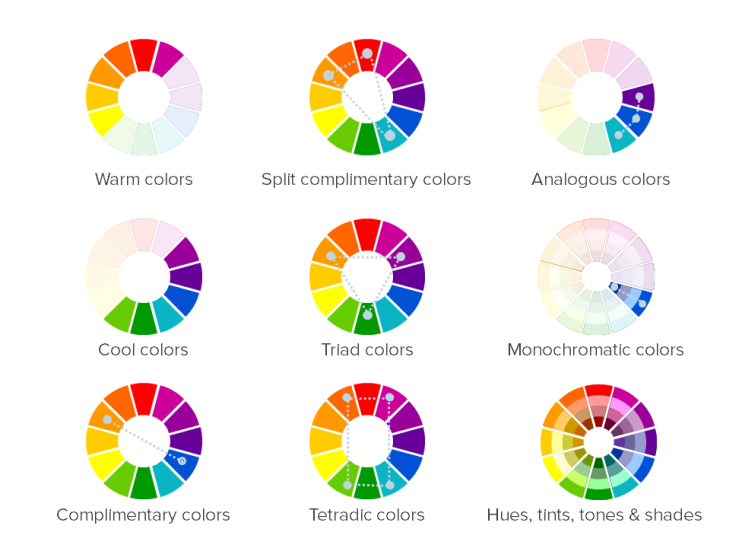 How To Use The Color Wheel To Create Colorful Presentations Part