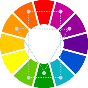 Triads And Tetradic Color Combinations Use Geometric Shapes Triangle Rectangle To Combine 3 Or 4 Colors Across The Wheel