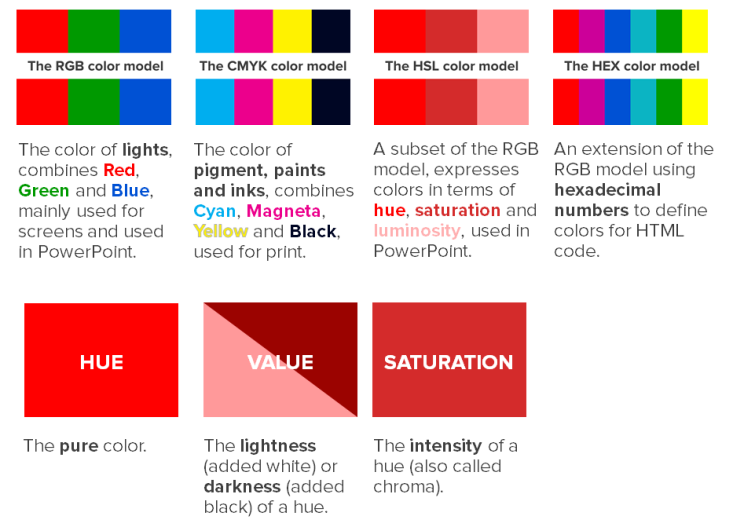 A Summary Of Color Models