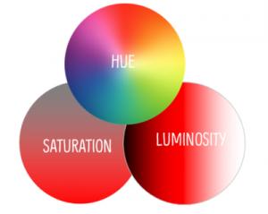 HSL_Color_Model