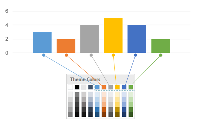 Creating colors for PowerPoint - the order of the PowerPoint theme colors