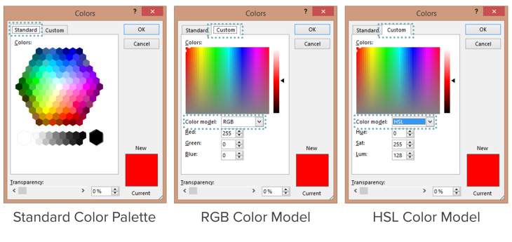 How to add colors to PowerPoint