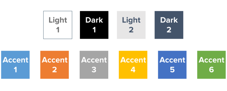The PowerPoint Color Scheme